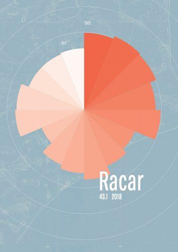 RACAR Vol. 43, no. 1 (2018)